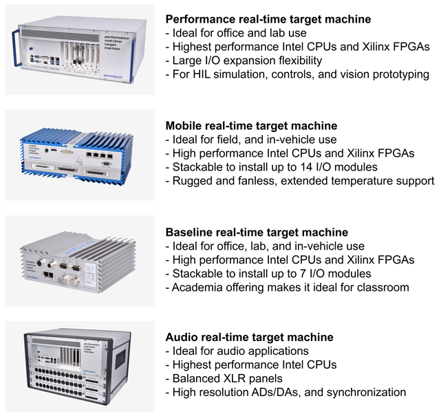 speedgoat-real-time-target-machines