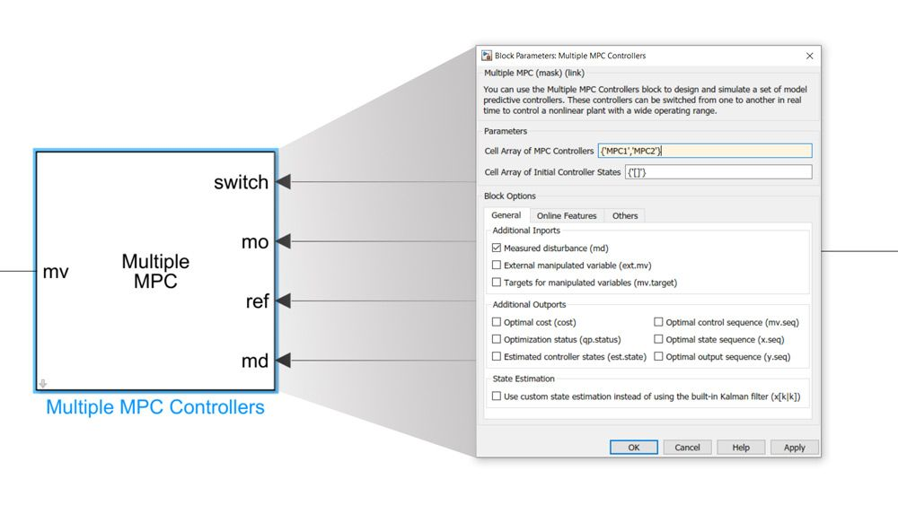Using the Multiple MPC Controllersblock for designing gain-scheduled MPC controllers.