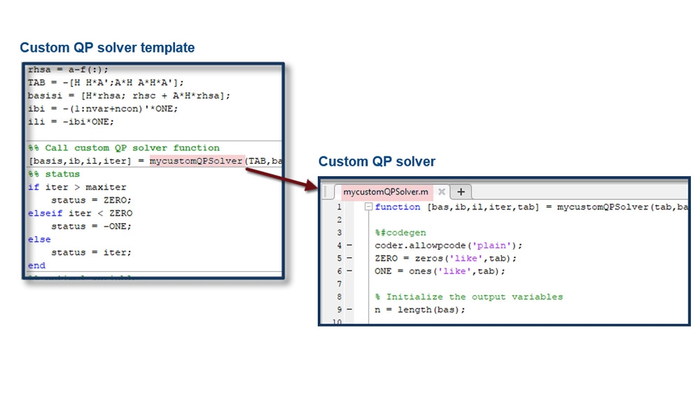 Custom QP solver for simulation and code generation.