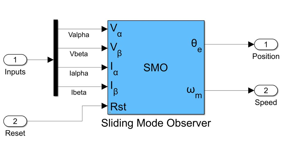 Position and speed estimation using the Sliding Mode Observer block.