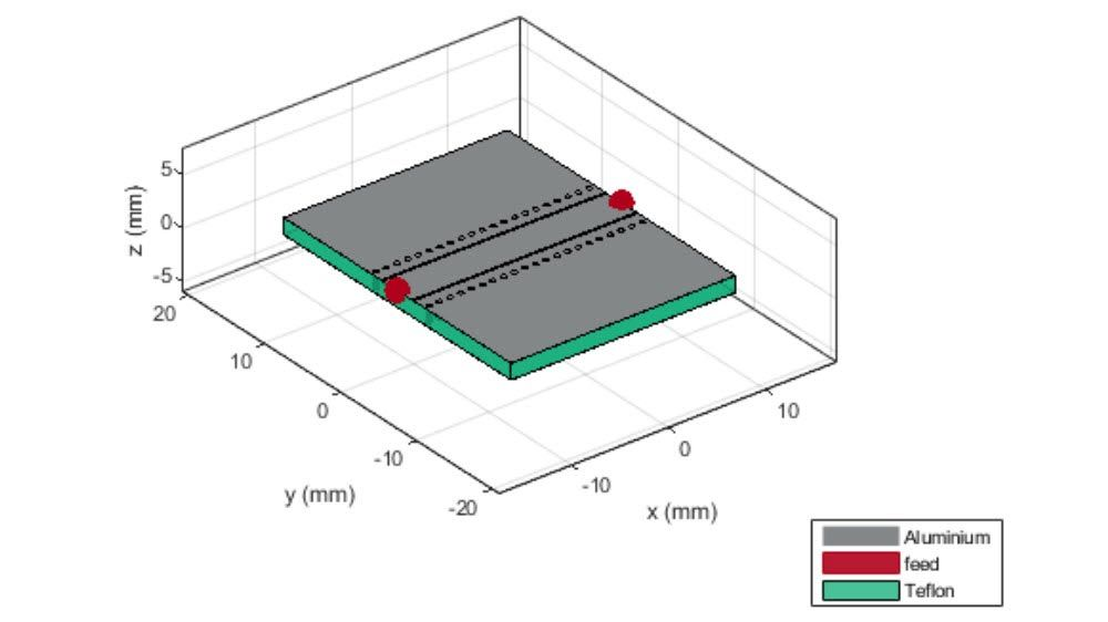 PCB implementation showing the metallization in aluminum laying on top of a Teflon substrate.