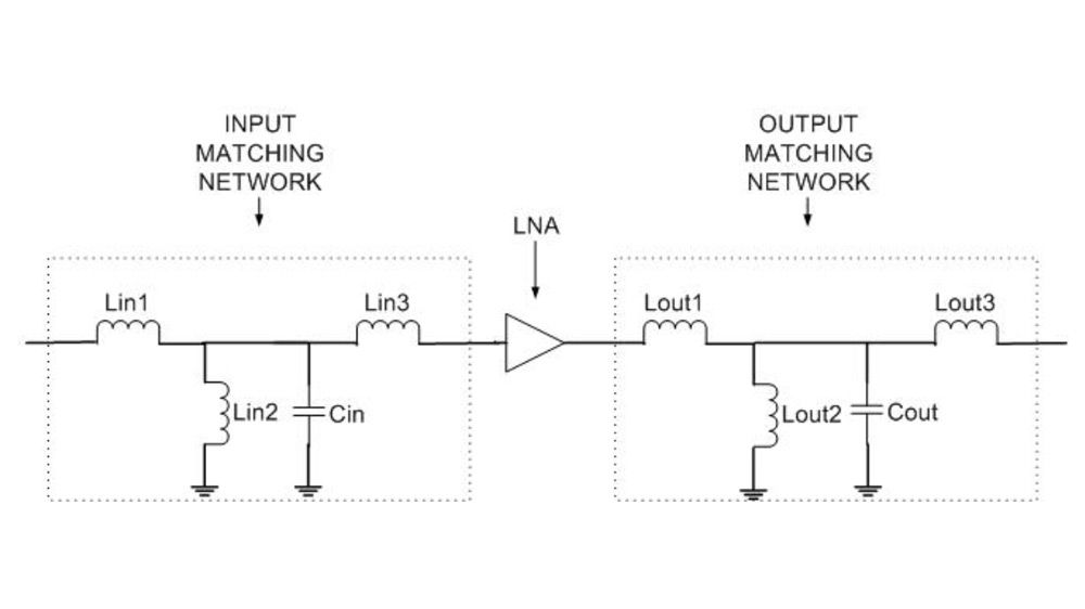 Designing a matching network with lumped components.