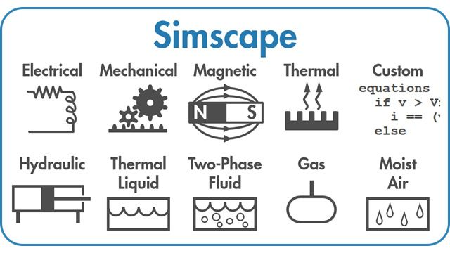 Physical domains supported by Simscape, including custom domains.