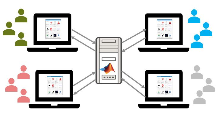 Host and share Web Apps with MATLAB Web App Server.