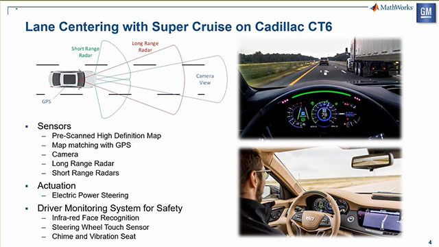 Learn about a methodology for creating virtual driving scenarios from recorded vehicle data to enable closed-loop simulation. This methodology is applied to test a lane-centering application.