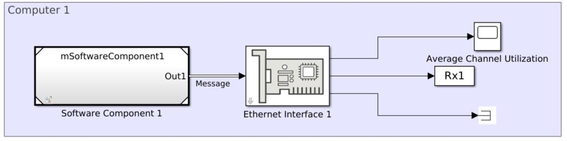 Model an Ethernet Communication Network with CSMA/CD Protocol