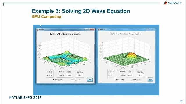 Learn how to boost the execution speed of computationally and data-intensive problems using MATLAB® and parallel computing products.