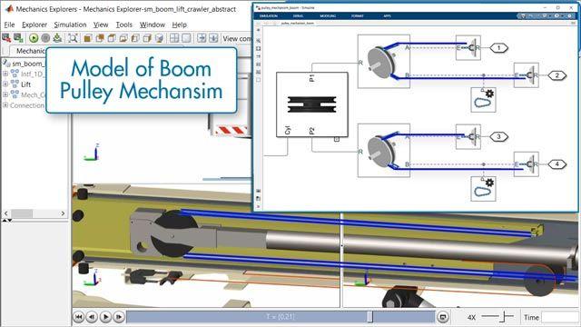 Boom Lift, Outrigger Actuators