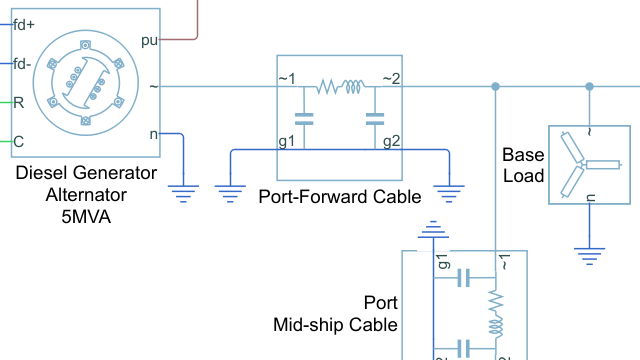 Example: Marine Full Electric Propulsion Power System