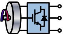 Explore options for converting variable frequency AC power to fixed frequency AC power using SimPowerSystems. Power electronics are used to implement a cycloconverter and a DC link.