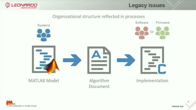 Andrew and Rory discuss how Leonardo is using model-driven engineering to promote a centralised and cross-functional workflow using MATLAB® and Simulink®, and how they are applying the MathWorks toolset to develop common reference designs.