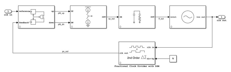 Analog and Mixed-Signal Design