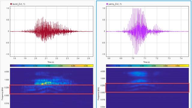 Laurel vs. Yanny debate: Did someone tamper with sound file (blog)