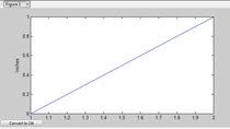 There are often small tweaks to functionality that you would like for a figure in MATLAB. This video shows how to add a button to a figure that will allow you to toggle the units of a y axes between inches and centimeters.