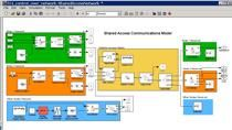 In this webinar, we'll cover industry-specific applications of discrete event simulation (DES), including: Performance analysis of communication systems Effects of communication latencies on a distributed control system Process/logistics simulation f