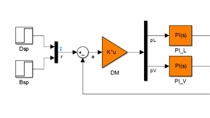 Design a decoupling controller for a distillation column with Simulink Control Design.