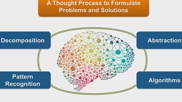 Embrace computational thinking in higher education and develop computational thinking across disciplines through an integrated curriculum and an integrated campus.
