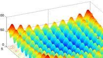 内容摘要:此次研讨会分为三个部分,CUMCM赛题趋势分析,MATLAB在CUMCM中的使命,MATLAB新的数学建模功能介绍,主要涉及:2012年全国大学生数学建模大赛试题解析MATLAB算法实现和使用技巧演讲嘉宾:卓金武,MathWorks公司中国区应用工程师。在科学计算、定量优化、数学建模和数据挖掘领域拥有8年经验。曾3次获全国大学生数学建模竞赛一等奖,2次获国际大学生数学建模竞赛二等