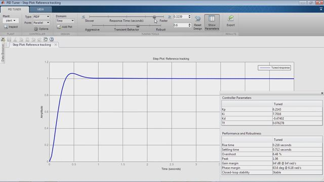Design and analyze control systems using Control System Toolbox.