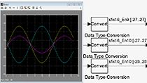 The Fixed-Point Tool in Fixed-Point Designer can collect range data either by performing simulation and logging range information or by derived range analysis.