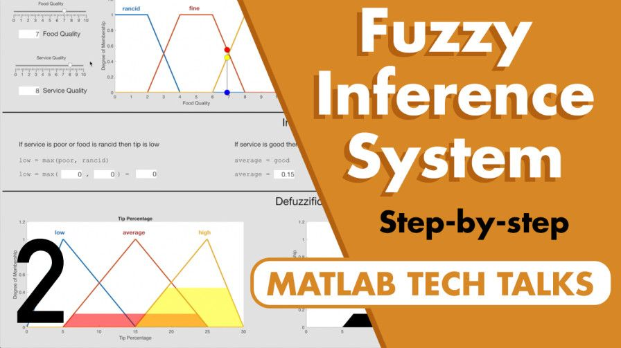 This video walks step-by-step through a fuzzy inference system. Learn concepts like membership function shapes, fuzzy operators, multiple-input inference systems, and rule firing strength.