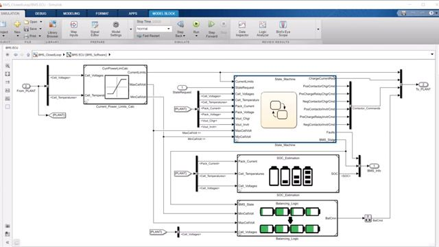 Learn how to use Stateflow to develop supervisory control for a battery management system.