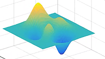 See the new MATLAB graphics system, which includes an updated look and many new features such as new default colors and anti-aliased fonts and lines.