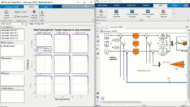 Design, tune, and implement PID controllers in MATLAB and Simulink.
