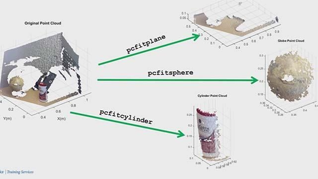 In this video, you will learn about point clouds and how to work with them in MATLAB.