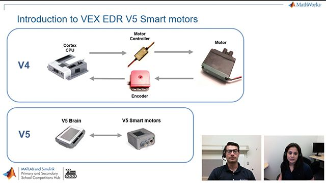 Learn about the different programming approaches available for VEX V5 Smart motors through a series of Simulink demonstrations.