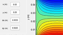 Découvrez comment simuler grâce à des apps MATLAB le transfert de chaleur dans une surface et sous des conditions initiales de température. Utilisez cette simulation pour déduire les concepts suivants: Si la surface est remplie d'eau, combien de temp