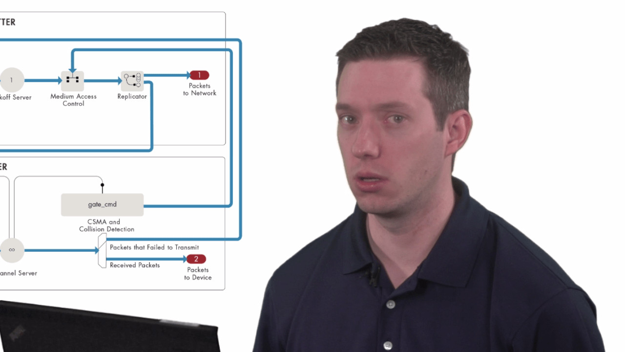 Learn the basics of using discrete-event simulation to evaluate the performance of digital communication systems in this MATLAB Tech Talk by Will Campbell.
